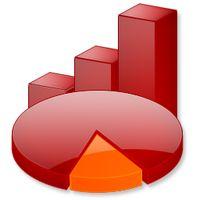 STATISTICHE UTILIZZO SISTEMI OPERATIVI E BROWSER WEB